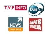 TVP Info i TVN 24 ze spadkami w 2011 r.,  Polsat News o 27 proc. do góry