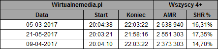 static.wirtualnemedia.pl/media/images/2013/images/kabaret%20na%20%C5%BCywo%20maj%202017-1.png