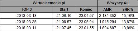 static.wirtualnemedia.pl/media/images/2013/images/kabaret%20na%20%C5%BCywo%20maj%202018-1.png
