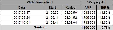 static.wirtualnemedia.pl/media/images/2013/images/kabaret%20na%20%C5%BCywo%20pa%C5%BAdziernik%202017-1.png