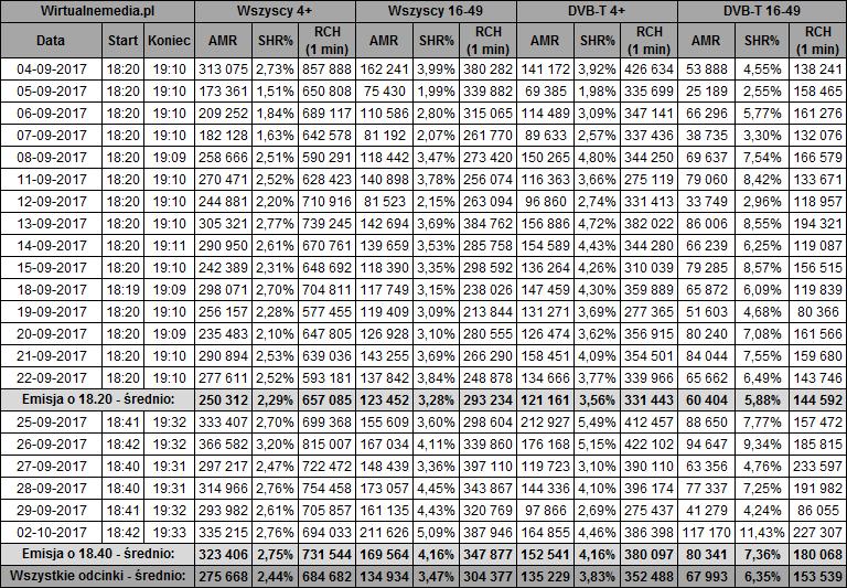 lombard_%20%C5%BCycie%20pod%20zastaw%20p