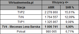 static.wirtualnemedia.pl/media/images/2013/images/mecenas%20lena%20barska%20pa%C5%BAdziernik%202017-4.png