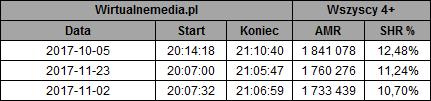 static.wirtualnemedia.pl/media/images/2013/images/nasz%20nowy%20dom%20listopad%202017-1.png