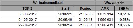 static.wirtualnemedia.pl/media/images/2013/images/nasz%20nowy%20dom%20maj%202017-1.png