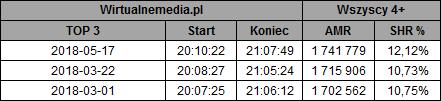 static.wirtualnemedia.pl/media/images/2013/images/nasz%20nowy%20dom%20maj%202018-1.png