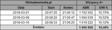 static.wirtualnemedia.pl/media/images/2013/images/nasz%20nowy%20dom%20marzec%202018-1.png