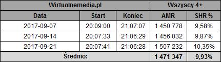 static.wirtualnemedia.pl/media/images/2013/images/nasz%20nowy%20dom%20wrzesie%C5%84%202017-1.png