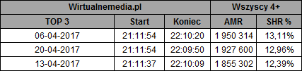 static.wirtualnemedia.pl/media/images/2013/images/przyjaci%C3%B3%C5%82ki%20maj%202017-1.png