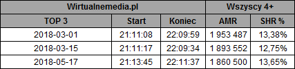 static.wirtualnemedia.pl/media/images/2013/images/przyjaci%C3%B3%C5%82ki%20maj%202018-1.png