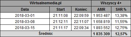 static.wirtualnemedia.pl/media/images/2013/images/przyjaci%C3%B3%C5%82ki%20marzec%202018-1.png