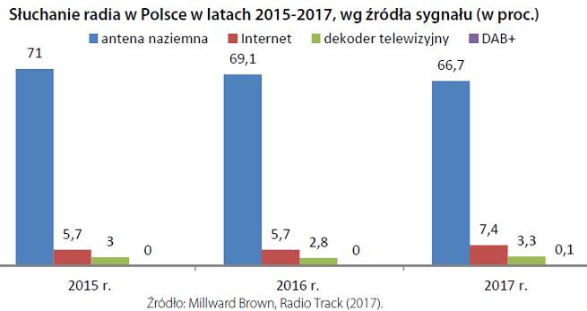 radio-sluchacze2.png