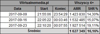 static.wirtualnemedia.pl/media/images/2013/images/twoja%20twarz%20brzmi%20znajomo%20wrzesie%C5%84%202017-1(1).png