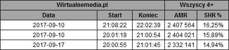 static.wirtualnemedia.pl/media/images/2013/images/w%20rytmie%20serca%20wrzesie%C5%84%202017-1.png