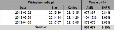static.wirtualnemedia.pl/media/images/2013/images/wyjd%C5%BA%20za%20mnie%20kwiecie%C5%84%202018-1.png