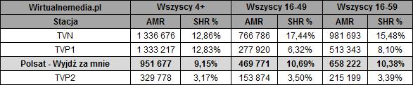 static.wirtualnemedia.pl/media/images/2013/images/wyjd%C5%BA%20za%20mnie%20kwiecie%C5%84%202018-2.png