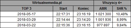 static.wirtualnemedia.pl/media/images/2013/images/wyjd%C5%BA%20za%20mnie%20maj%202018-1.png