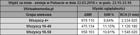 static.wirtualnemedia.pl/media/images/2013/images/wyjd%C5%BA%20za%20mnie%20marzec%202018.png