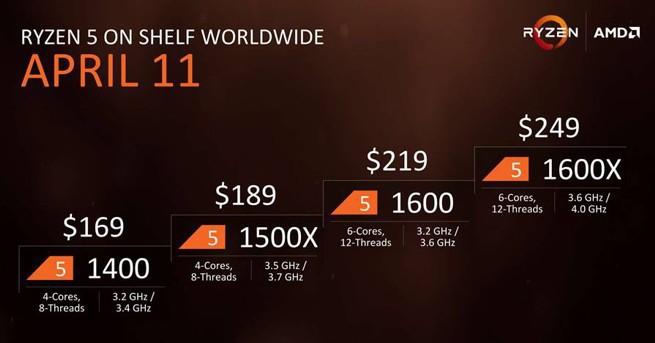 AMD: procesory Ryzen 5 na rynku w kwietniu za 819-1210 zł (wideo)