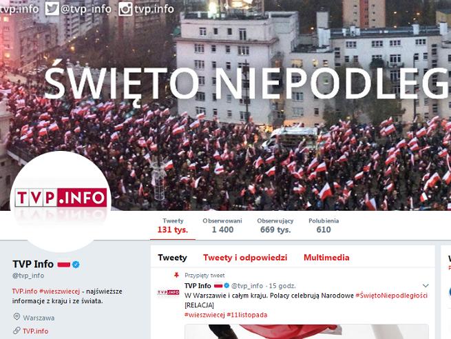 """TVP Info w Święto Niepodległości: """"nie żyje wolna Polska"""" na Twitterze, antysemicka wypowiedź w relacji (wideo)"""