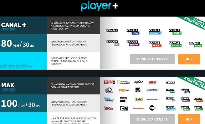 Canal+ i HBO w ofercie Player+.