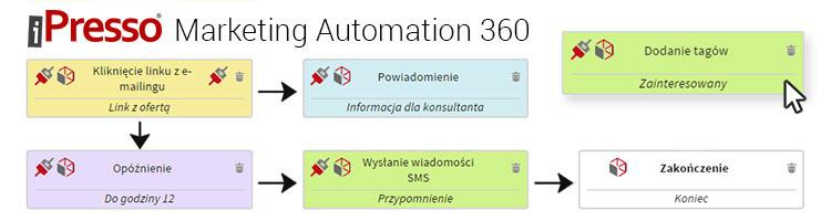 d4b1e5374b Wirtualnemedia.pl- newsletter