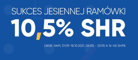 TVN LIDEREM JESIENNEJ RAMÓWKIZ 10,5% SHR%!