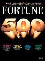 Facebook zadebiutował na liście Fortune 500, liderem Wal-Mart