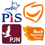 Serwisy wyborcze: PiS przed PO i PJN, Palikot na dole