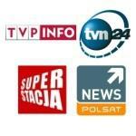 Kanały informacyjne: Polsat News z rekordem, liderujące TVP Info w dół
