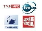 Polsat News przegonił Superstację, TV Biznes wyżej od TVN CNBC
