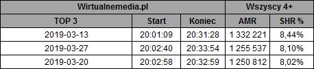 static.wirtualnemedia.pl/media/images/2013/images/%C5%9Bwiat%20wed%C5%82ug%20kiepskich%20maj%202019-1.png