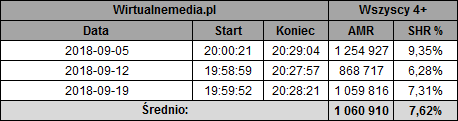 static.wirtualnemedia.pl/media/images/2013/images/%C5%9Bwiat%20wed%C5%82ug%20kiepskich%20wrzesie%C5%84%202018-1.png