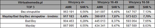 static.wirtualnemedia.pl/media/images/2013/images/Mayday%20Bad%20Boy%20Bez%20skrupu%C5%82%C3%B3w%20listopad%202020-1.png