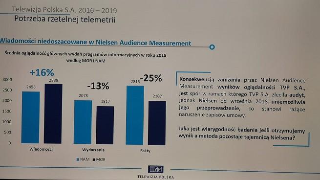 fot. konferencja TVP/ Łukasz Brzezicki