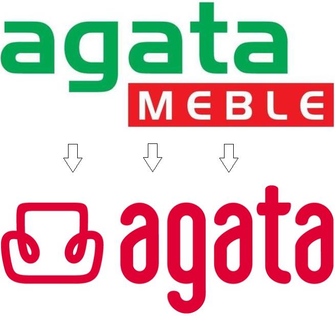Agata Zamiast Agata Meble