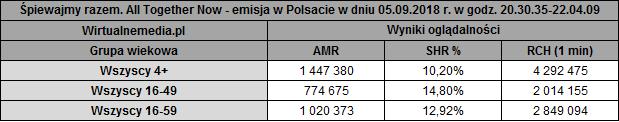 static.wirtualnemedia.pl/media/images/2013/images/all%20together%20now%20i%20ameryka%20express%20debiut%20wrzesie%C5%84%202018-1.png