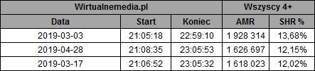 static.wirtualnemedia.pl/media/images/2013/images/kabaret%20na%20%C5%BCywo%20maj%202019-1.png