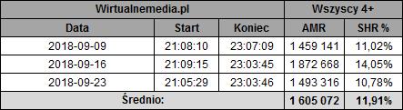 static.wirtualnemedia.pl/media/images/2013/images/kabaret%20na%20%C5%BCywo%20wrzesie%C5%84%202018-1.png