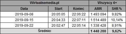 static.wirtualnemedia.pl/media/images/2013/images/kabaret%20na%20%C5%BCywo%20wrzesie%C5%84%202019-1.png