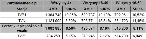 static.wirtualnemedia.pl/media/images/2013/images/lepiej%20p%C3%B3%C5%BAno%20ni%C5%BC%20wcale%20pa%C5%BAdziernik%202018-2.png