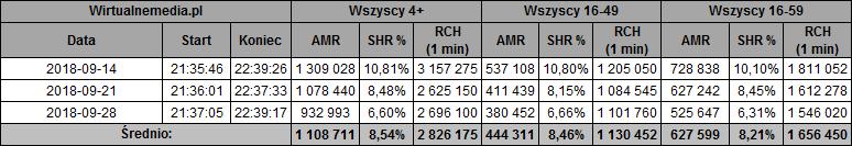 static.wirtualnemedia.pl/media/images/2013/images/lepiej%20p%C3%B3%C5%BAno%20ni%C5%BC%20wcale%20wrzesie%C5%84%202018-1.png
