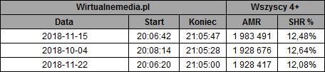 static.wirtualnemedia.pl/media/images/2013/images/nasz%20nowy%20dom%20listopad%202018-1.png