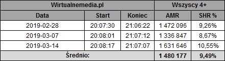 static.wirtualnemedia.pl/media/images/2013/images/nasz%20nowy%20dom%20marzec%202019-1.png
