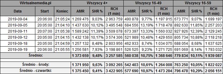 static.wirtualnemedia.pl/media/images/2013/images/nasz%20nowy%20dom%20wrzesie%C5%84%202019-1.png