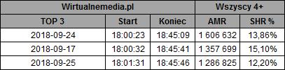 static.wirtualnemedia.pl/media/images/2013/images/pierwsza%20mi%C5%82o%C5%9B%C4%87%20wrzesie%C5%84%202018-1.png