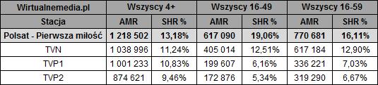 static.wirtualnemedia.pl/media/images/2013/images/pierwsza%20mi%C5%82o%C5%9B%C4%87%20wrzesie%C5%84%202018-2.png