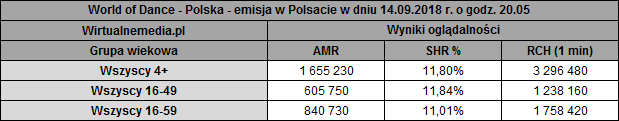 static.wirtualnemedia.pl/media/images/2013/images/polsat%20piatkowe%20nowo%C5%9Bci%20debiut%20wrzesie%C5%84%202018-1.png