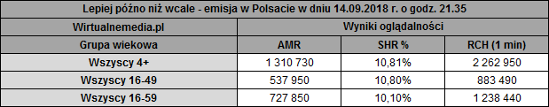 static.wirtualnemedia.pl/media/images/2013/images/polsat%20piatkowe%20nowo%C5%9Bci%20debiut%20wrzesie%C5%84%202018-2.png