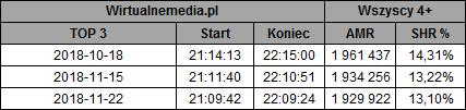 static.wirtualnemedia.pl/media/images/2013/images/przyjaci%C3%B3%C5%82ki%20listopad%202018-1.png