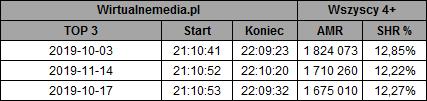 static.wirtualnemedia.pl/media/images/2013/images/przyjaci%C3%B3%C5%82ki%20listopad%202019-1.png